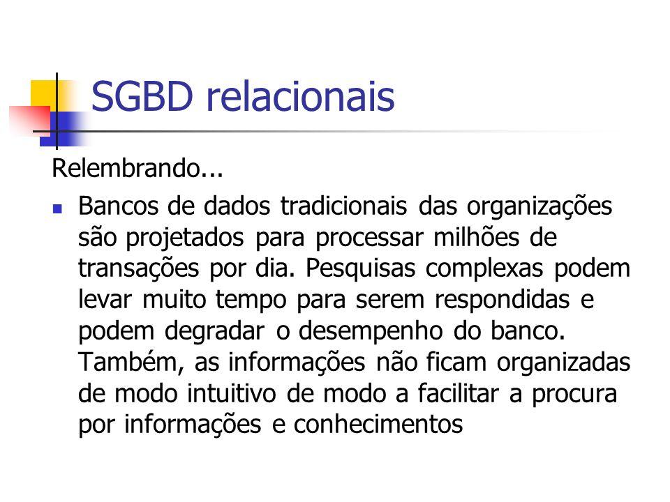 SGBD relacionais Relembrando... Bancos de dados tradicionais das organizações são projetados para processar milhões de transações por dia. Pesquisas c
