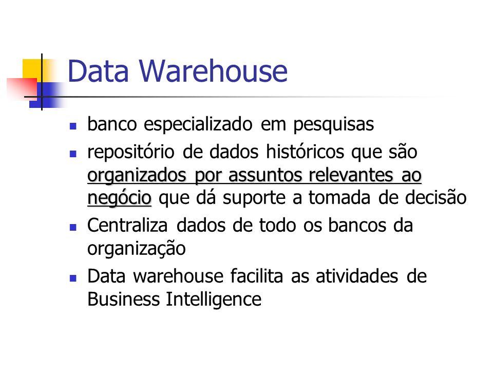 Data Warehouse banco especializado em pesquisas organizados por assuntos relevantes ao negócio repositório de dados históricos que são organizados por