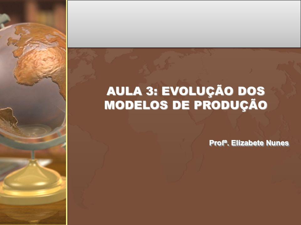 Profª. Elizabete Nunes AULA 3: EVOLUÇÃO DOS MODELOS DE PRODUÇÃO