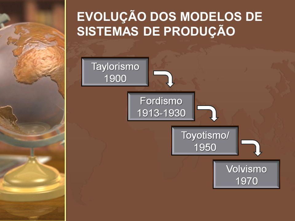 TERCEIRIZAÇÃO E SUBCONTRATAÇÃO Aumento da flexibilidade de custos Subordinação das pequenas empresas Transferência dos custos de produção para as pequenas empresas