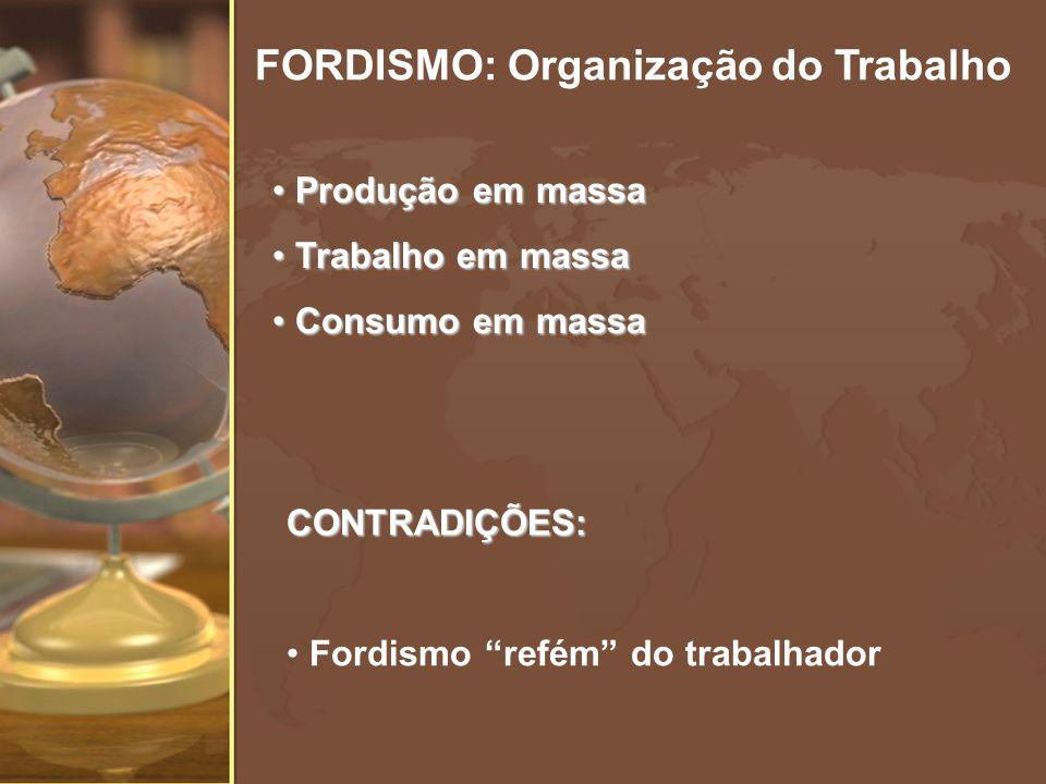 FORDISMO: Os movimentos sindicais Aumento da segurança do emprego Aumento da segurança do emprego Aumento da segurança do trabalho Aumento da segurança do trabalho Queda nos níveis de desemprego Queda nos níveis de desemprego Aumento reais do salário Aumento reais do salário Aumento do padrão de consumo Aumento do padrão de consumo No Brasil, instituição da CLT (1943) No Brasil, instituição da CLT (1943)