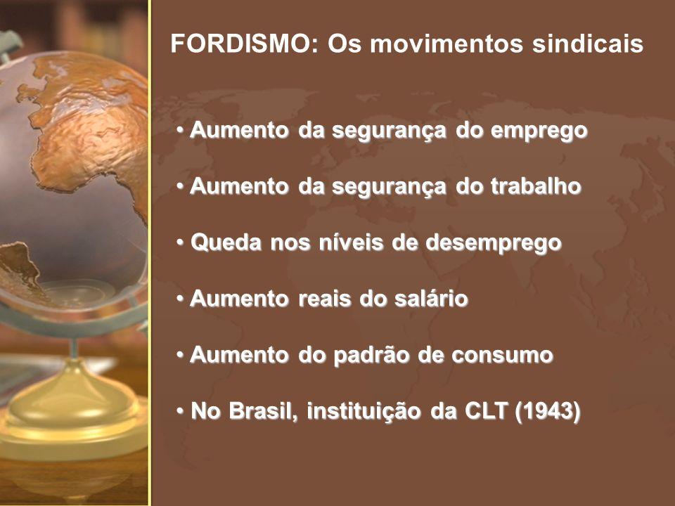 FORDISMO: Compromisso Sindicato forte Sindicato forte Grande corporação Grande corporação Estado – Bem-estar social Estado – Bem-estar social Repartição da mais-valia Repartição da mais-valia