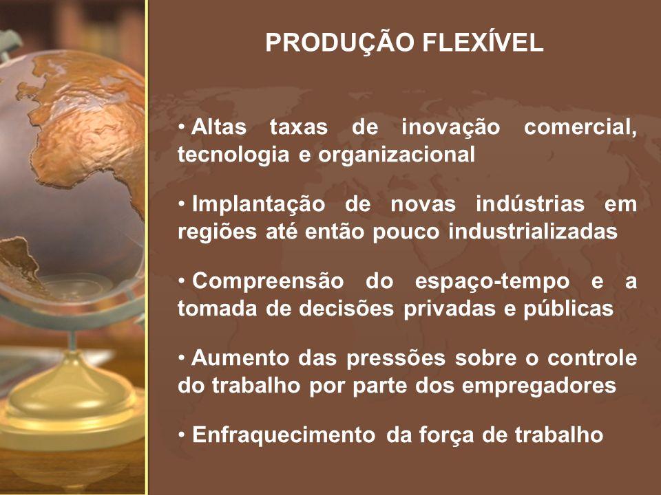 PRODUÇÃO FLEXÍVEL Altas taxas de inovação comercial, tecnologia e organizacional Implantação de novas indústrias em regiões até então pouco industrial