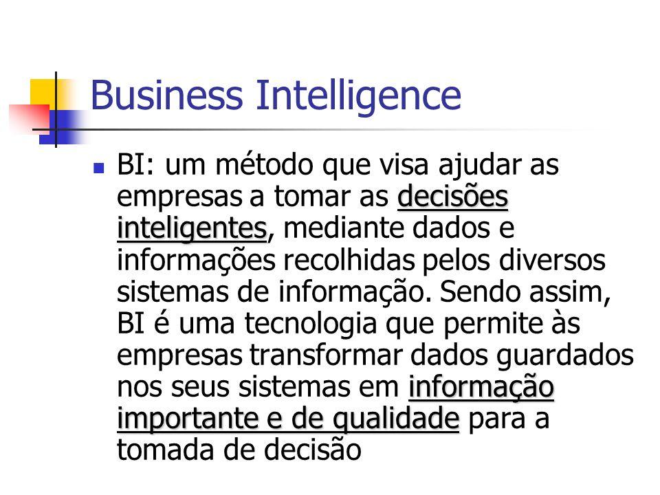 Business Intelligence decisões inteligentes informação importante e de qualidade BI: um método que visa ajudar as empresas a tomar as decisões inteligentes, mediante dados e informações recolhidas pelos diversos sistemas de informação.