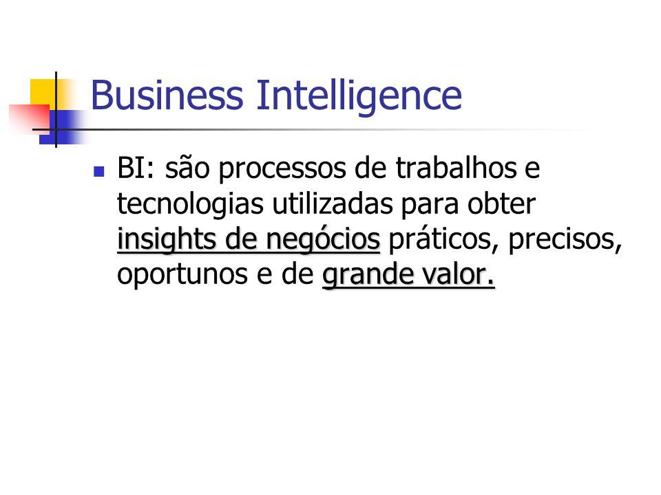 Business Intelligence insights de negócios grande valor.