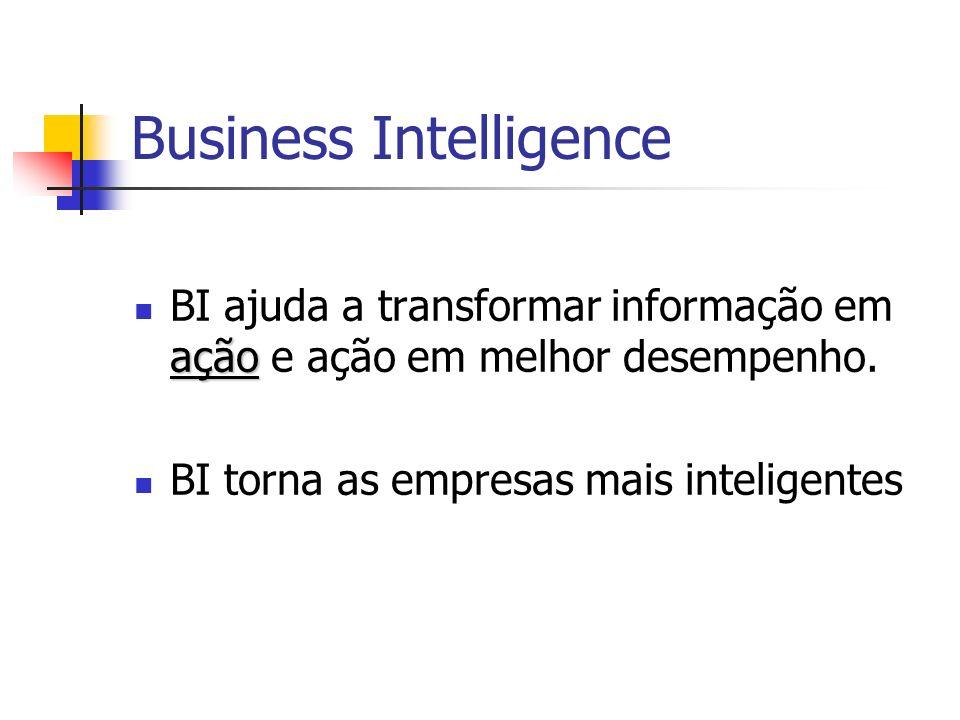 Business Intelligence ação BI ajuda a transformar informação em ação e ação em melhor desempenho.