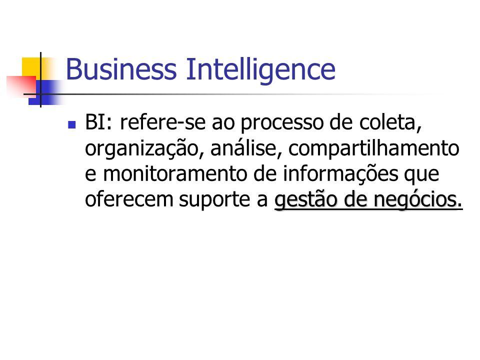 Business Intelligence gestão de negócios BI: refere-se ao processo de coleta, organização, análise, compartilhamento e monitoramento de informações que oferecem suporte a gestão de negócios.