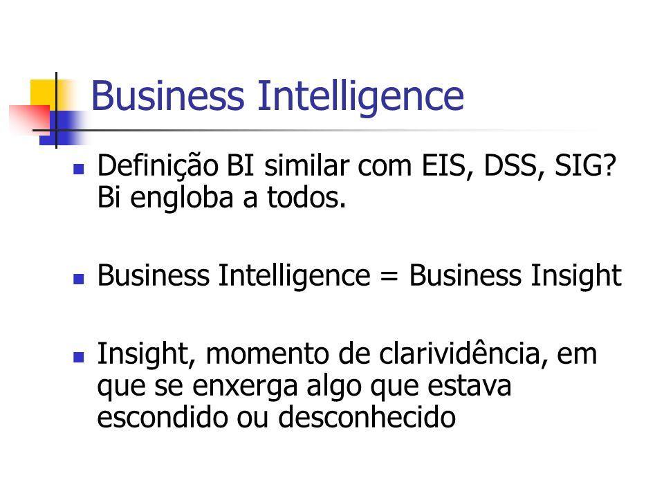 Business Intelligence Definição BI similar com EIS, DSS, SIG.