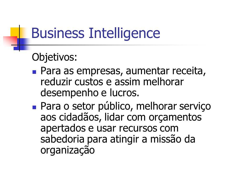 Business Intelligence Objetivos: Para as empresas, aumentar receita, reduzir custos e assim melhorar desempenho e lucros.