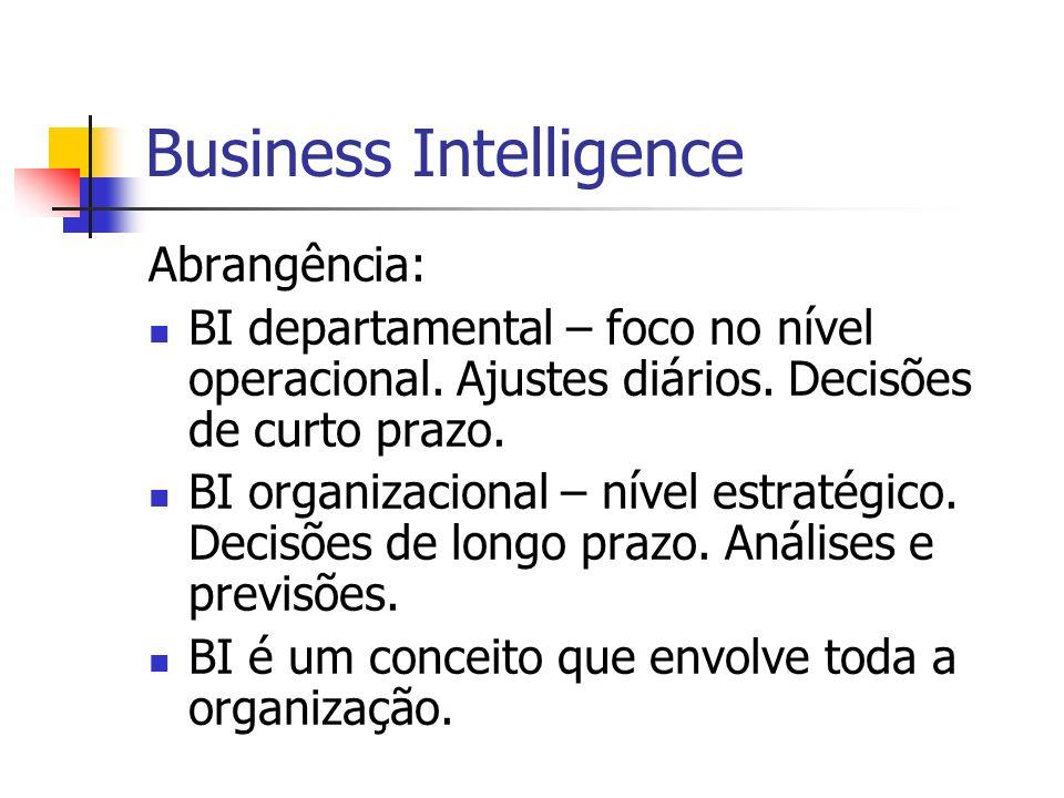 Business Intelligence Abrangência: BI departamental – foco no nível operacional.