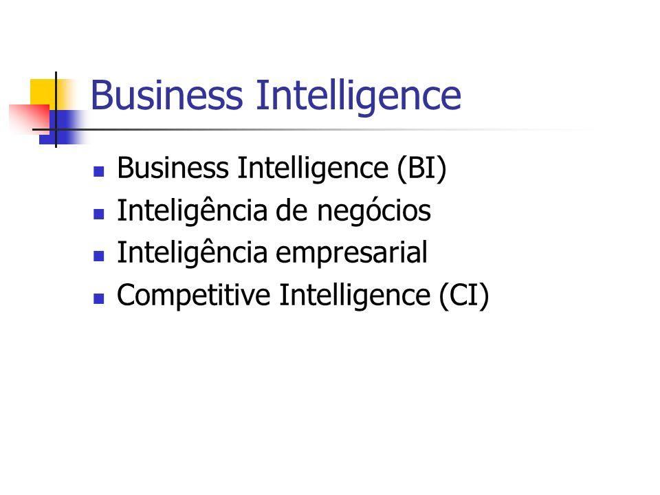 Business Intelligence Business Intelligence (BI) Inteligência de negócios Inteligência empresarial Competitive Intelligence (CI)
