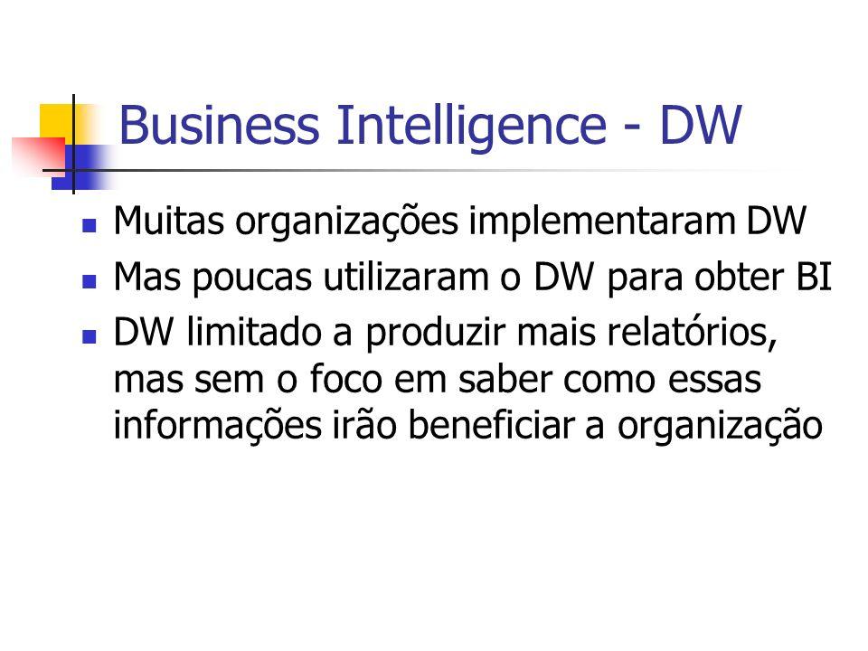 Business Intelligence - DW Muitas organizações implementaram DW Mas poucas utilizaram o DW para obter BI DW limitado a produzir mais relatórios, mas sem o foco em saber como essas informações irão beneficiar a organização