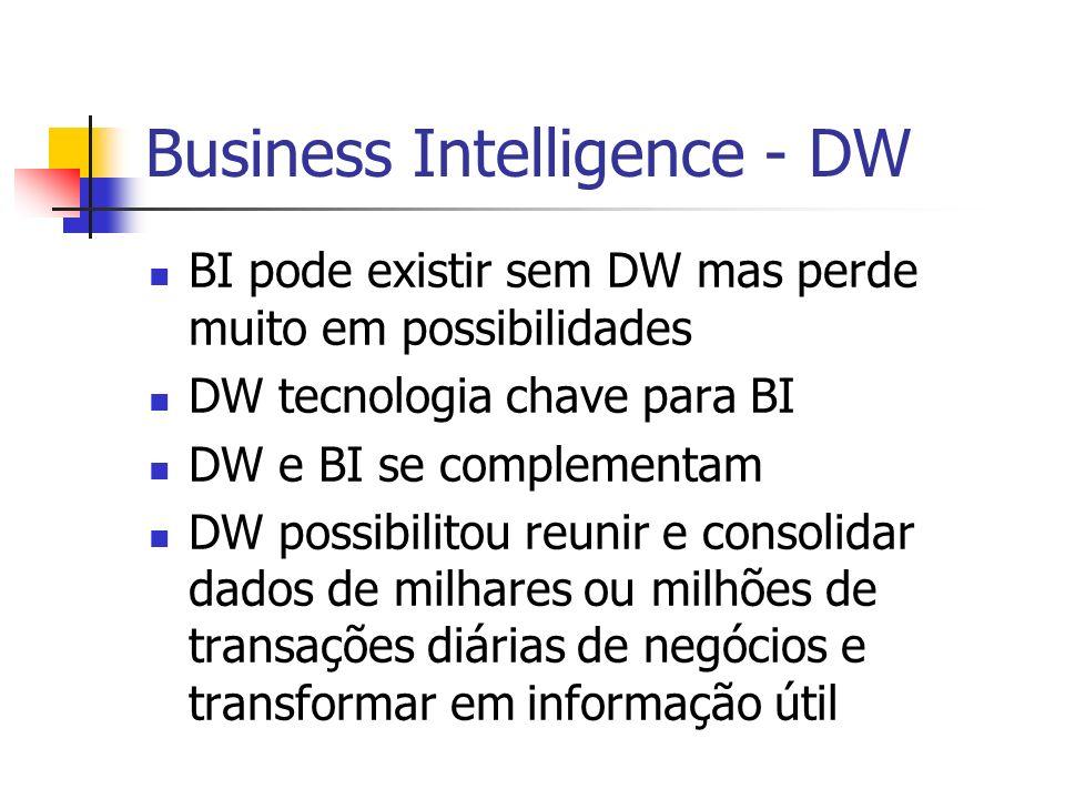 Business Intelligence - DW BI pode existir sem DW mas perde muito em possibilidades DW tecnologia chave para BI DW e BI se complementam DW possibilitou reunir e consolidar dados de milhares ou milhões de transações diárias de negócios e transformar em informação útil