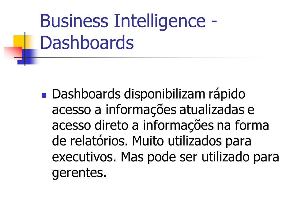 Business Intelligence - Dashboards Dashboards disponibilizam rápido acesso a informações atualizadas e acesso direto a informações na forma de relatórios.