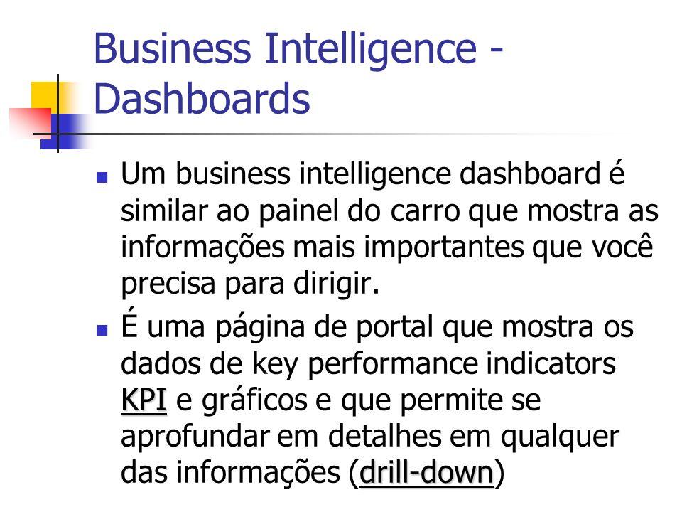 Business Intelligence - Dashboards Um business intelligence dashboard é similar ao painel do carro que mostra as informações mais importantes que você precisa para dirigir.