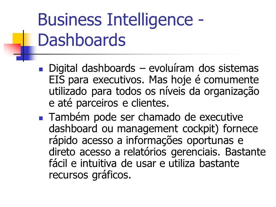 Business Intelligence - Dashboards Digital dashboards – evoluíram dos sistemas EIS para executivos.