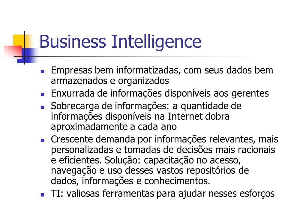 Business Intelligence informações chave BI combina produtos, tecnologias e métodos para organizar informações chave que a gerência precisa para melhorar o desempenho e o lucro.