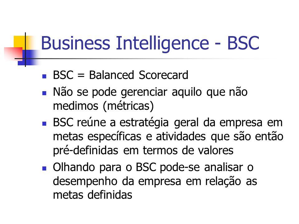 Business Intelligence - BSC BSC = Balanced Scorecard Não se pode gerenciar aquilo que não medimos (métricas) BSC reúne a estratégia geral da empresa em metas específicas e atividades que são então pré-definidas em termos de valores Olhando para o BSC pode-se analisar o desempenho da empresa em relação as metas definidas