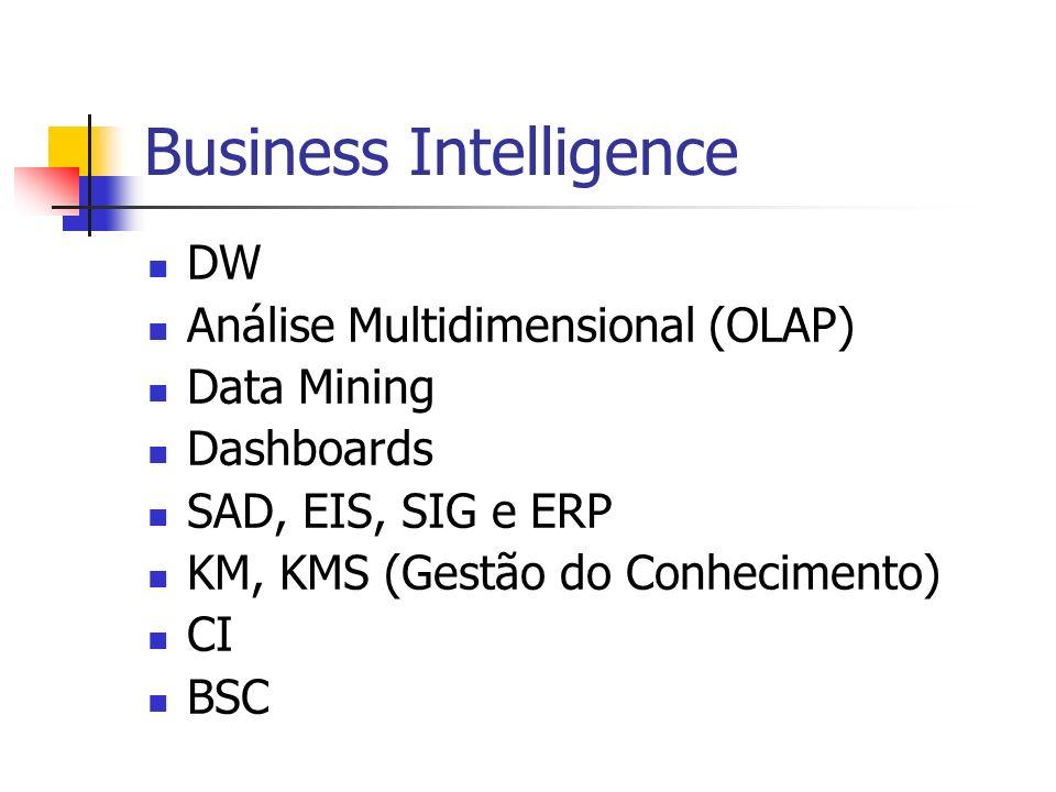 Business Intelligence DW Análise Multidimensional (OLAP) Data Mining Dashboards SAD, EIS, SIG e ERP KM, KMS (Gestão do Conhecimento) CI BSC