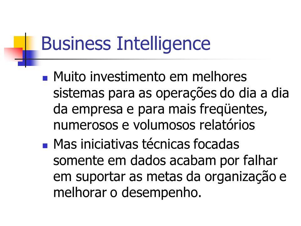 Business Intelligence Nada fácil de implantar e caro Apoio e participação da alta direção é fundamental para o sucesso
