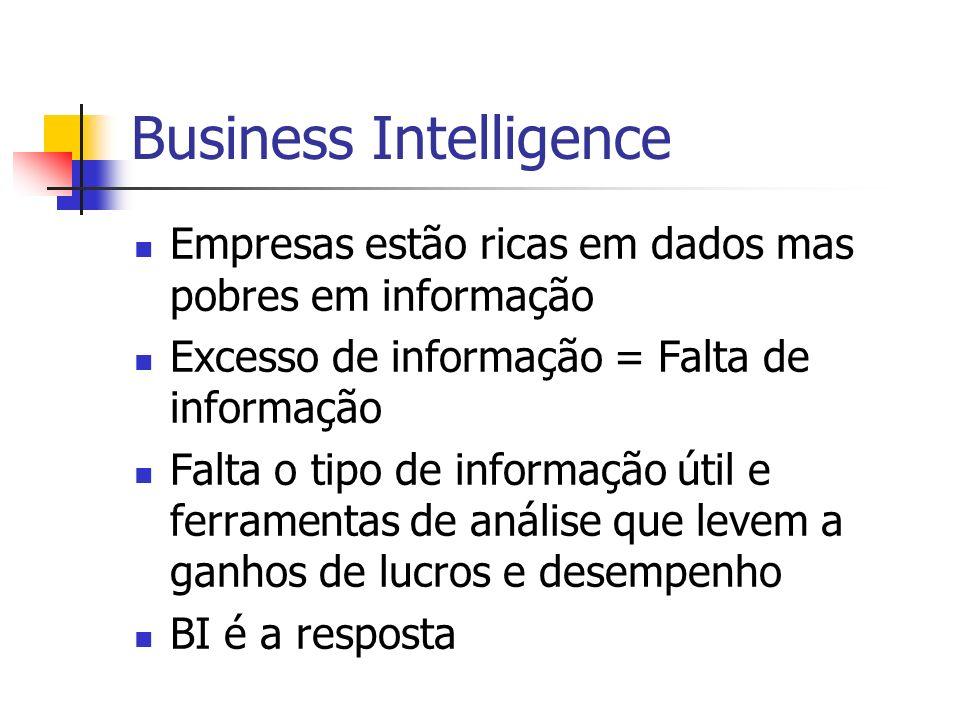 Business Intelligence Empresas estão ricas em dados mas pobres em informação Excesso de informação = Falta de informação Falta o tipo de informação útil e ferramentas de análise que levem a ganhos de lucros e desempenho BI é a resposta