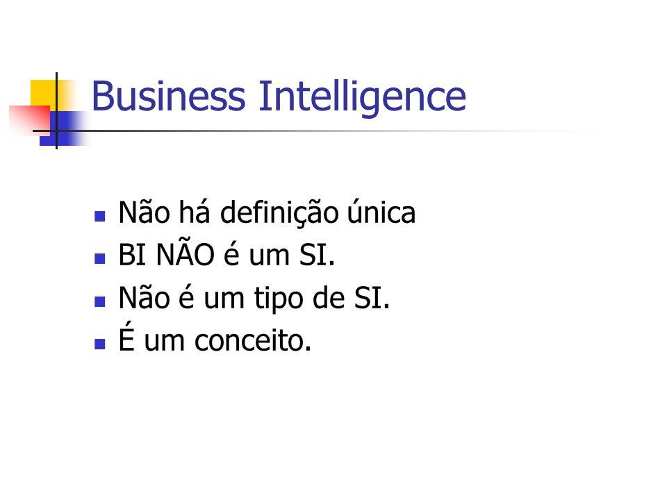 Business Intelligence Não há definição única BI NÃO é um SI. Não é um tipo de SI. É um conceito.