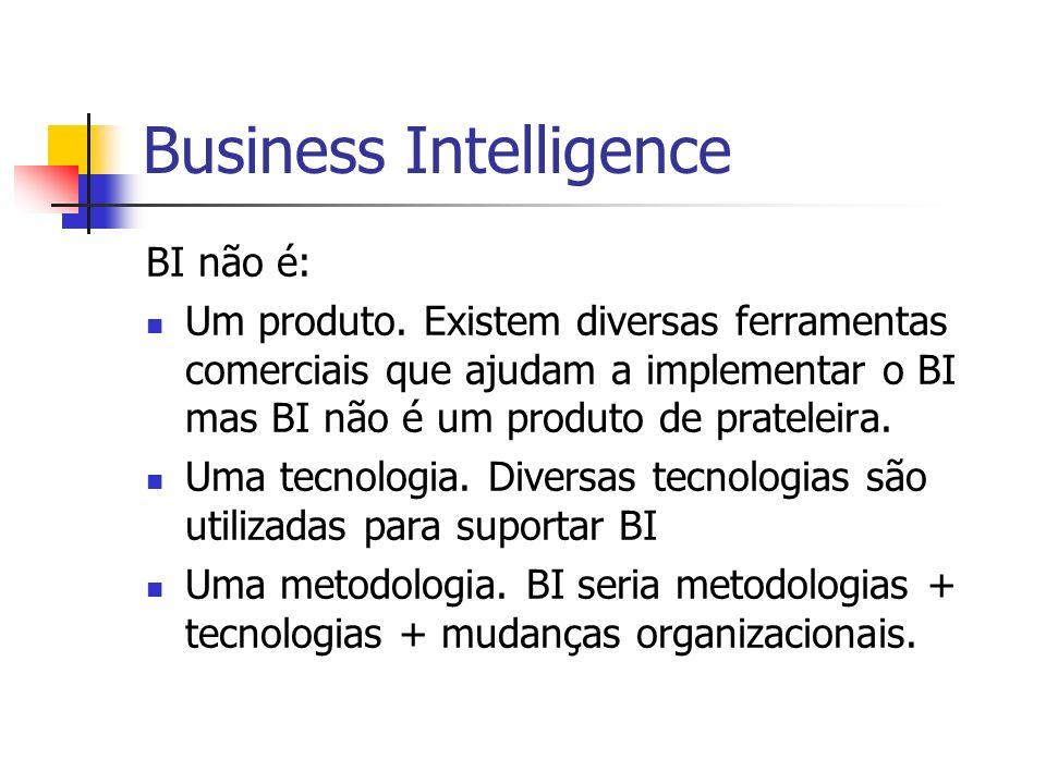 Business Intelligence BI não é: Um produto.