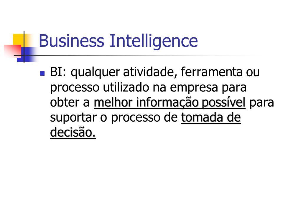 Business Intelligence melhor informação possível tomada de decisão.