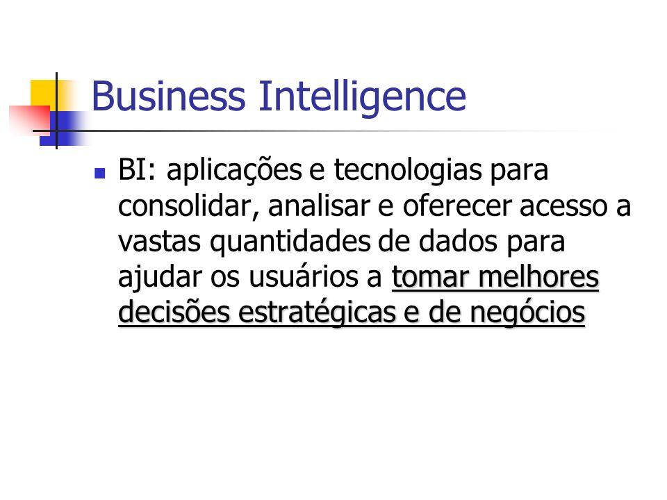 Business Intelligence tomar melhores decisões estratégicas e de negócios BI: aplicações e tecnologias para consolidar, analisar e oferecer acesso a vastas quantidades de dados para ajudar os usuários a tomar melhores decisões estratégicas e de negócios