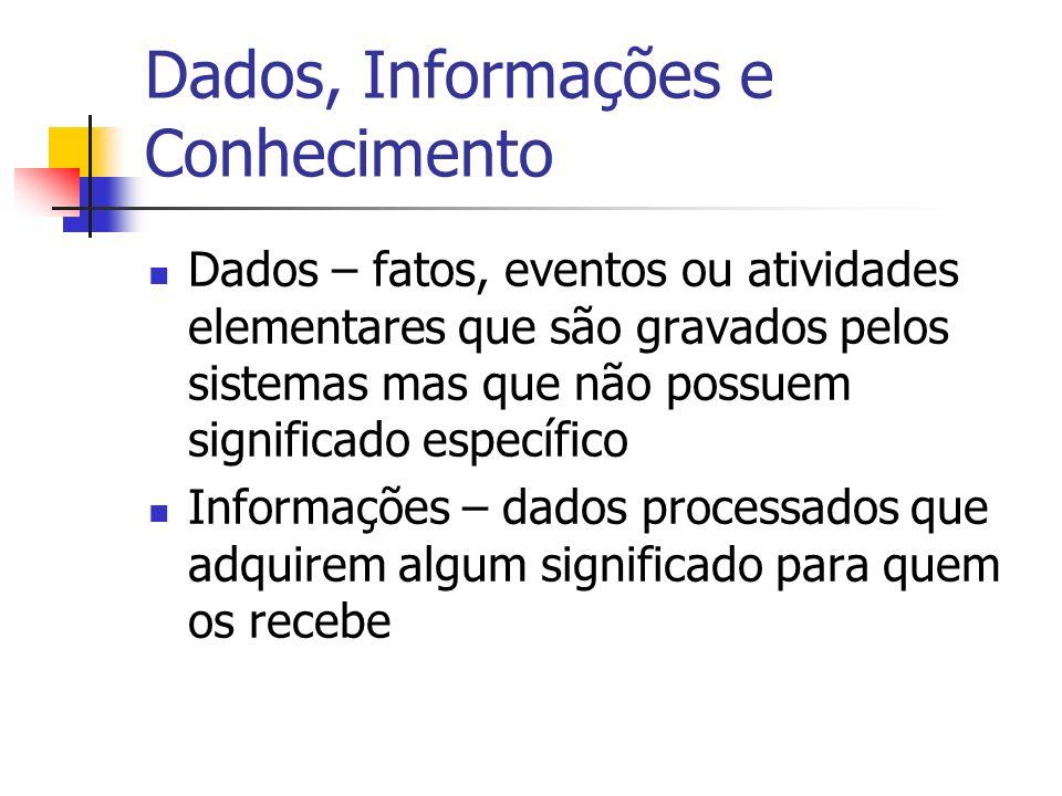 Dados, Informações e Conhecimento Dados – fatos, eventos ou atividades elementares que são gravados pelos sistemas mas que não possuem significado esp