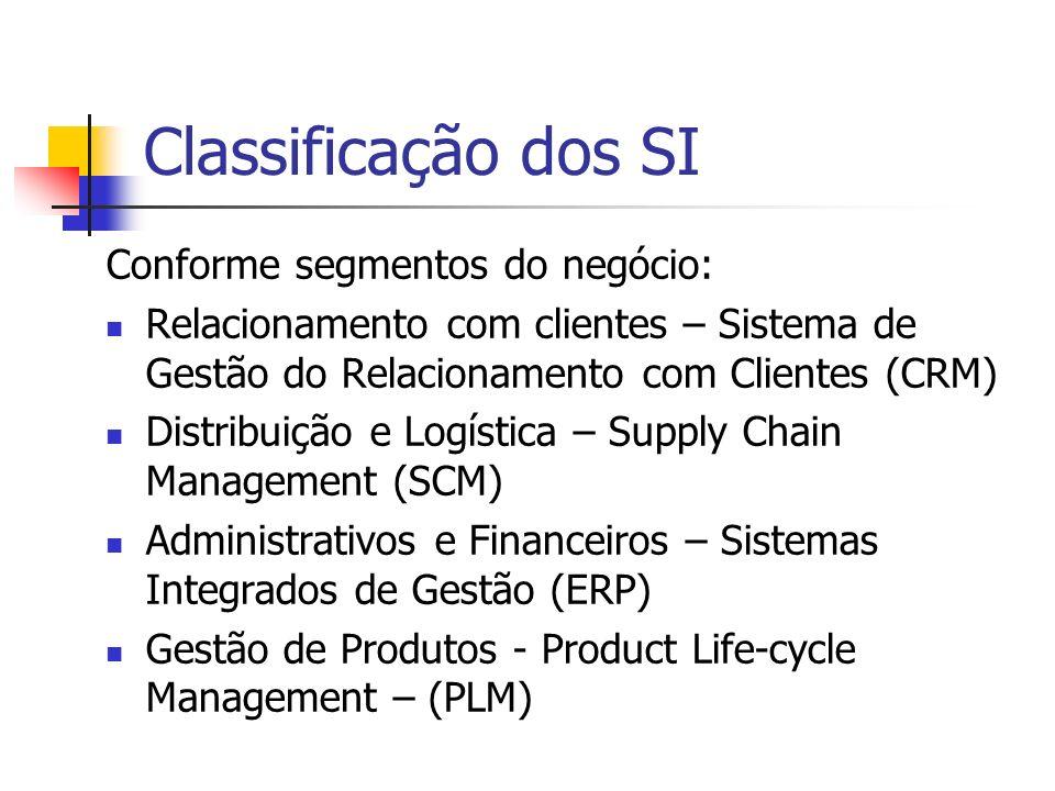 Classificação dos SI Conforme segmentos do negócio: Relacionamento com clientes – Sistema de Gestão do Relacionamento com Clientes (CRM) Distribuição