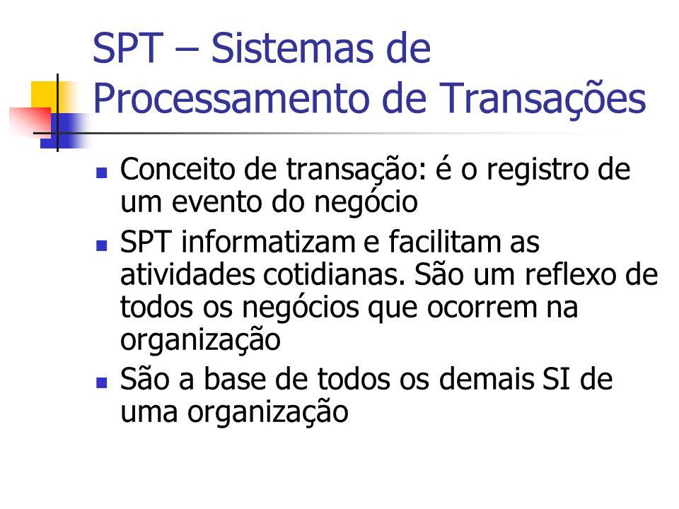 SPT – Sistemas de Processamento de Transações Conceito de transação: é o registro de um evento do negócio SPT informatizam e facilitam as atividades c