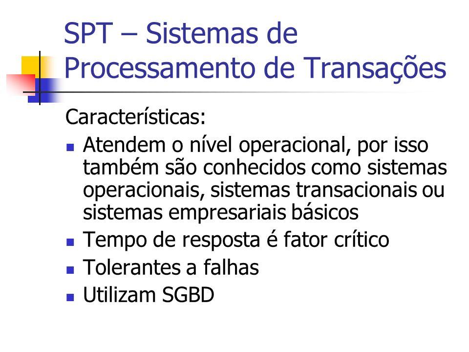 SPT – Sistemas de Processamento de Transações Características: Atendem o nível operacional, por isso também são conhecidos como sistemas operacionais,
