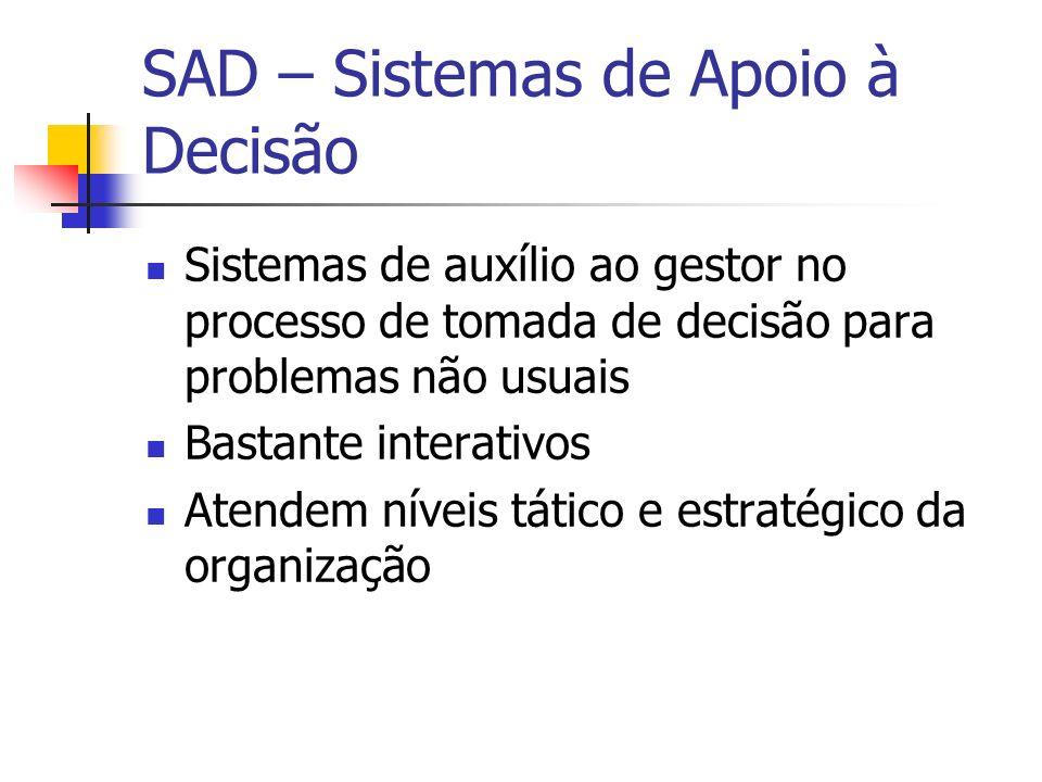SAD – Sistemas de Apoio à Decisão Sistemas de auxílio ao gestor no processo de tomada de decisão para problemas não usuais Bastante interativos Atende