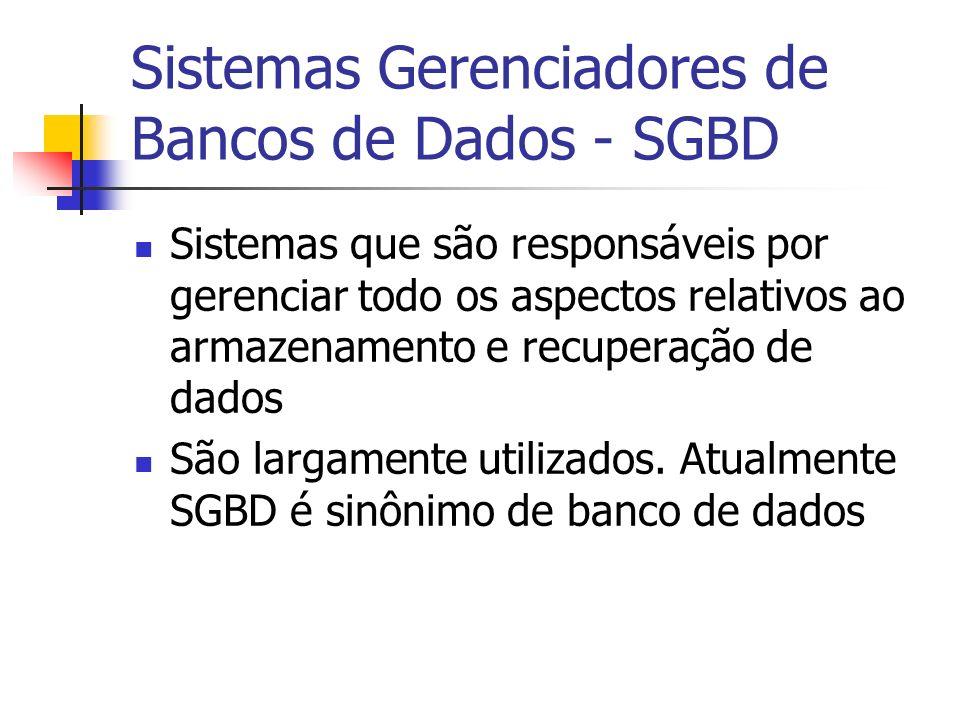 Sistemas Gerenciadores de Bancos de Dados - SGBD Sistemas que são responsáveis por gerenciar todo os aspectos relativos ao armazenamento e recuperação