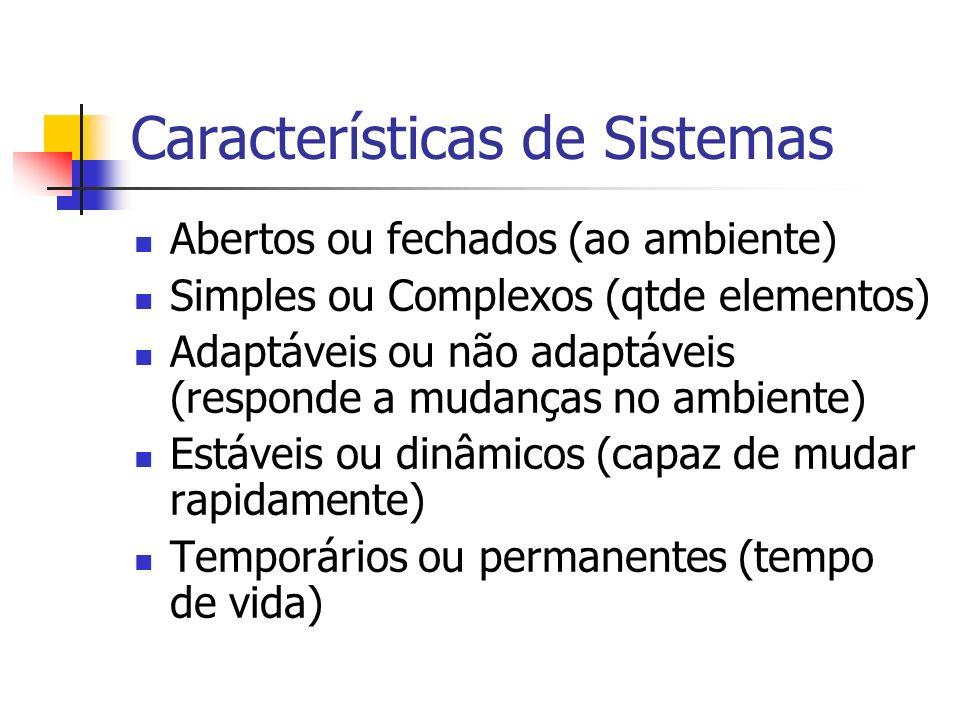 Características de Sistemas Abertos ou fechados (ao ambiente) Simples ou Complexos (qtde elementos) Adaptáveis ou não adaptáveis (responde a mudanças