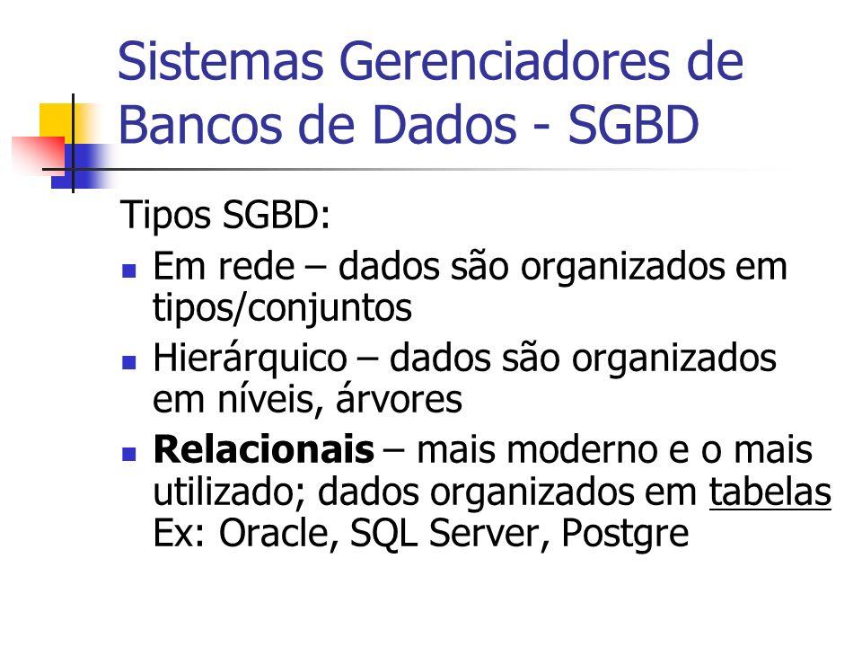 Sistemas Gerenciadores de Bancos de Dados - SGBD Tipos SGBD: Em rede – dados são organizados em tipos/conjuntos Hierárquico – dados são organizados em