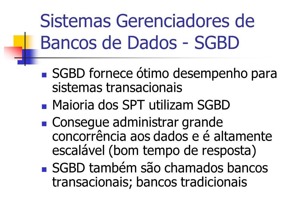 Sistemas Gerenciadores de Bancos de Dados - SGBD SGBD fornece ótimo desempenho para sistemas transacionais Maioria dos SPT utilizam SGBD Consegue admi