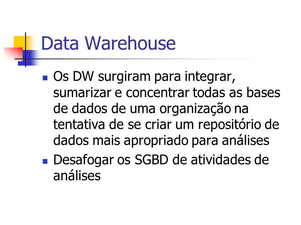 Data Warehouse Os DW surgiram para integrar, sumarizar e concentrar todas as bases de dados de uma organização na tentativa de se criar um repositório