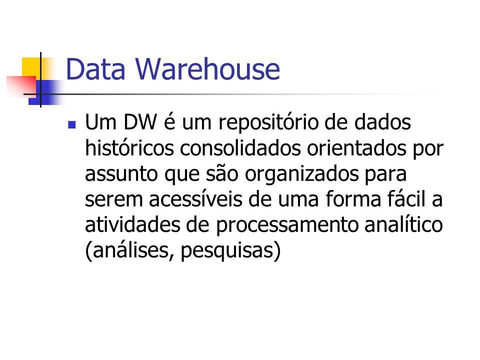 Data Warehouse Um DW é um repositório de dados históricos consolidados orientados por assunto que são organizados para serem acessíveis de uma forma f