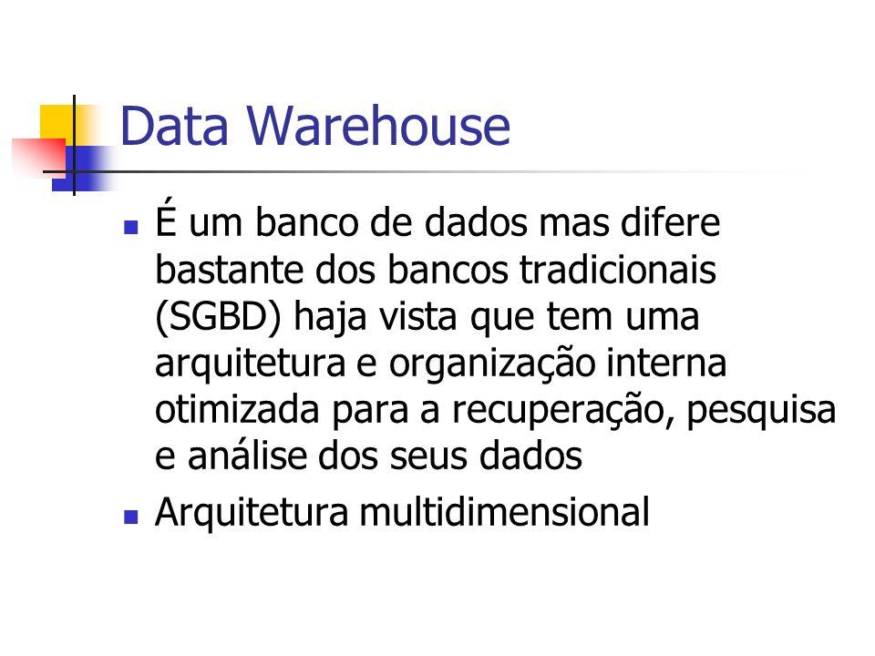 Data Warehouse É um banco de dados mas difere bastante dos bancos tradicionais (SGBD) haja vista que tem uma arquitetura e organização interna otimiza
