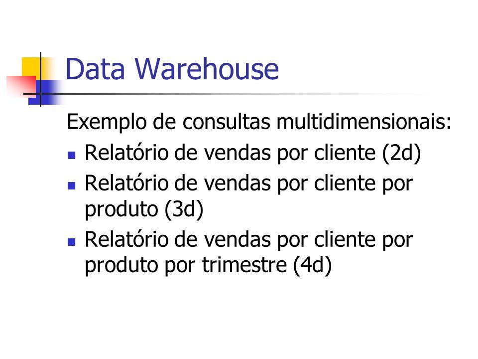 Data Warehouse Exemplo de consultas multidimensionais: Relatório de vendas por cliente (2d) Relatório de vendas por cliente por produto (3d) Relatório