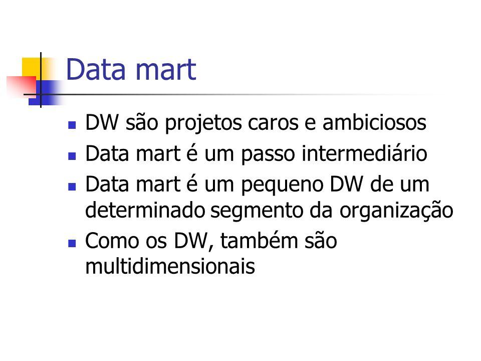 Data mart DW são projetos caros e ambiciosos Data mart é um passo intermediário Data mart é um pequeno DW de um determinado segmento da organização Co