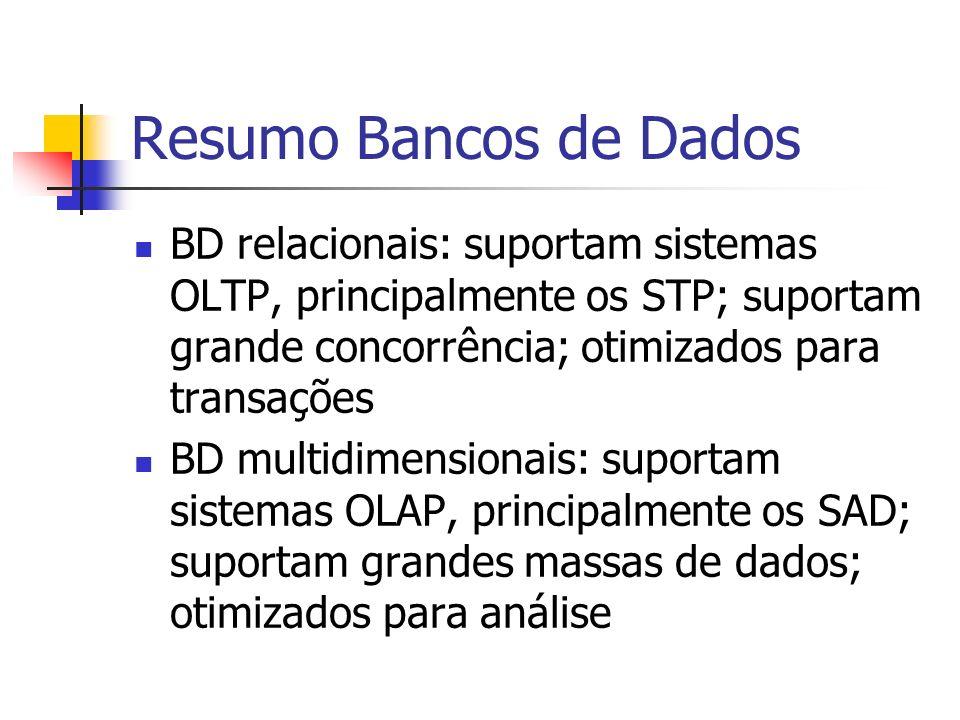 Resumo Bancos de Dados BD relacionais: suportam sistemas OLTP, principalmente os STP; suportam grande concorrência; otimizados para transações BD mult