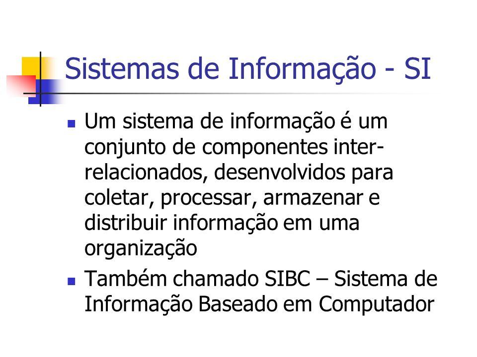Sistemas de Informação - SI Um sistema de informação é um conjunto de componentes inter- relacionados, desenvolvidos para coletar, processar, armazena