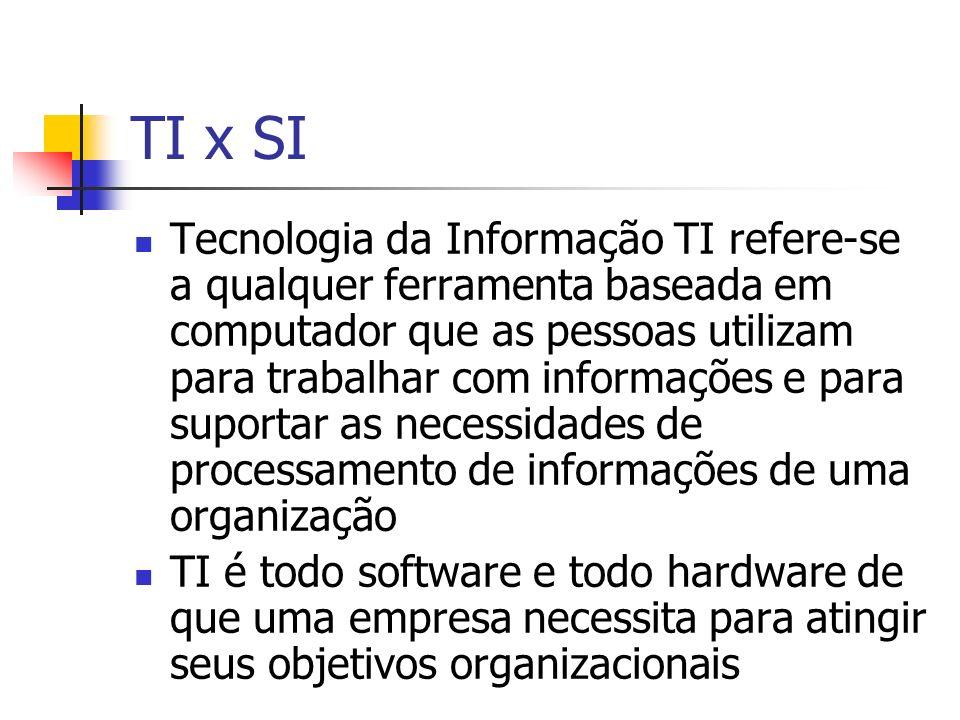 TI x SI Tecnologia da Informação TI refere-se a qualquer ferramenta baseada em computador que as pessoas utilizam para trabalhar com informações e par