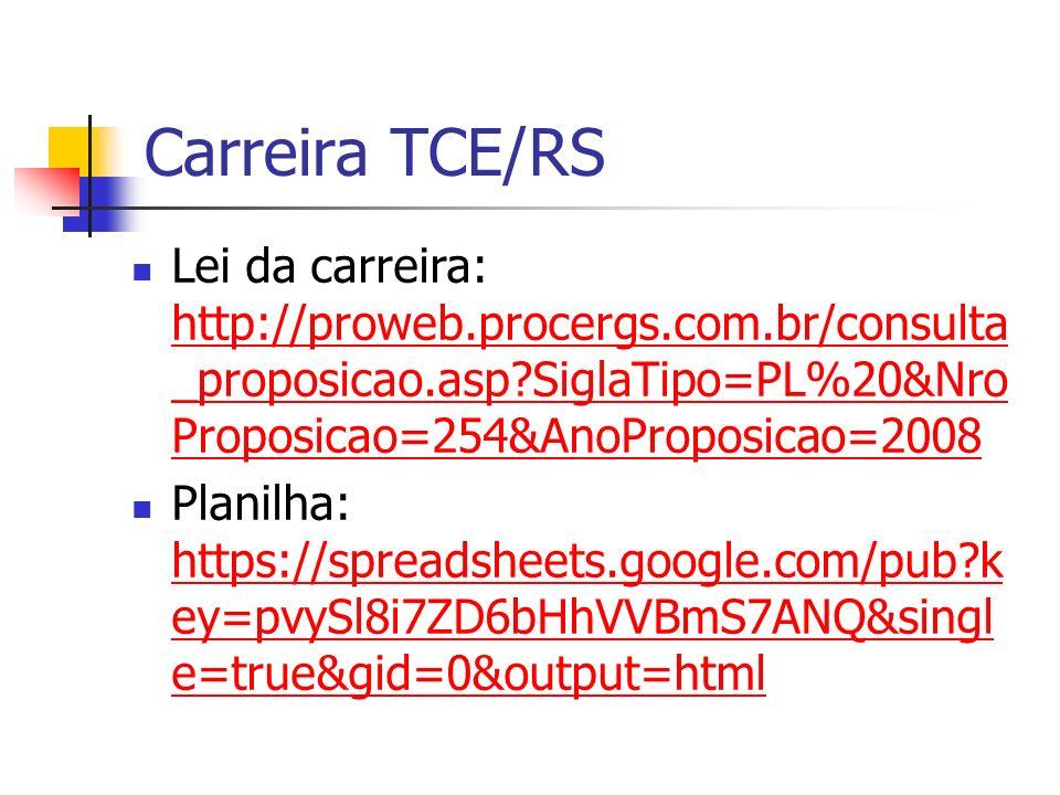 Carreira TCE/RS Lei da carreira: http://proweb.procergs.com.br/consulta _proposicao.asp?SiglaTipo=PL%20&Nro Proposicao=254&AnoProposicao=2008 http://proweb.procergs.com.br/consulta _proposicao.asp?SiglaTipo=PL%20&Nro Proposicao=254&AnoProposicao=2008 Planilha: https://spreadsheets.google.com/pub?k ey=pvySl8i7ZD6bHhVVBmS7ANQ&singl e=true&gid=0&output=html https://spreadsheets.google.com/pub?k ey=pvySl8i7ZD6bHhVVBmS7ANQ&singl e=true&gid=0&output=html