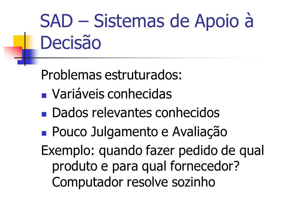 SAD – Sistemas de Apoio à Decisão Problemas estruturados: Variáveis conhecidas Dados relevantes conhecidos Pouco Julgamento e Avaliação Exemplo: quando fazer pedido de qual produto e para qual fornecedor.