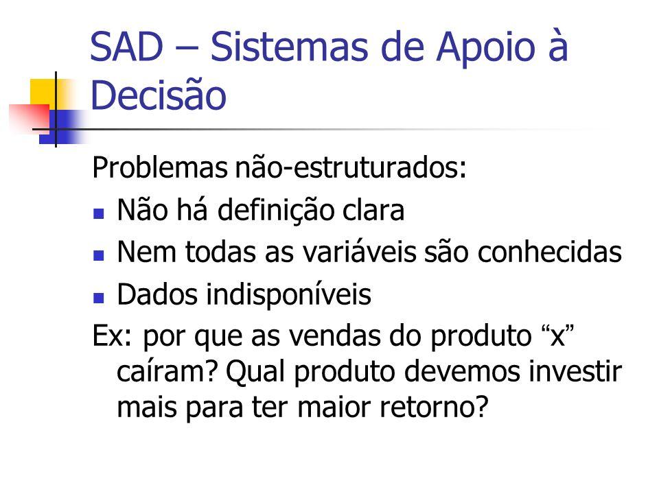 SAD – Sistemas de Apoio à Decisão Problemas não-estruturados: Não há definição clara Nem todas as variáveis são conhecidas Dados indisponíveis Ex: por que as vendas do produto x caíram.