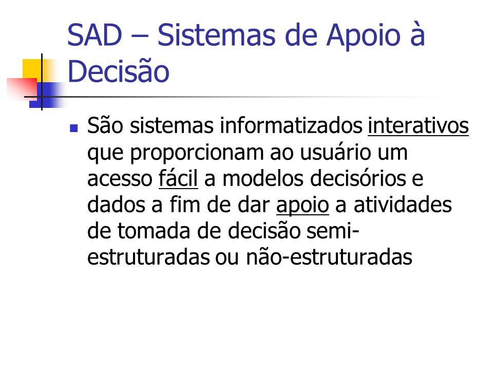 SAD – Sistemas de Apoio à Decisão São sistemas informatizados interativos que proporcionam ao usuário um acesso fácil a modelos decisórios e dados a fim de dar apoio a atividades de tomada de decisão semi- estruturadas ou não-estruturadas